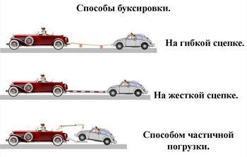 Как правильно буксировать автомобиль и не нарваться на неприятности