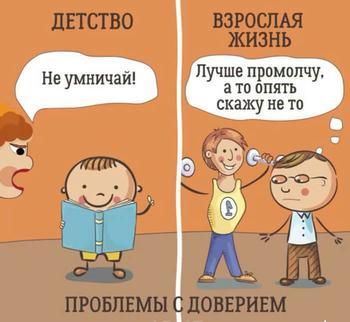 Привет из детства. Как аукнутся ошибки в общении с ребёнком