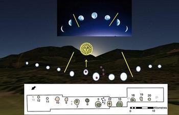 Невероятные астрономические инструменты прошлого