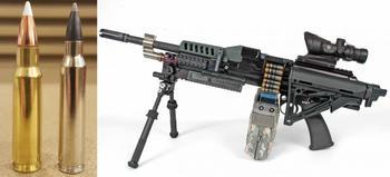О боеприпасах, армейских пистолетах и пистолетах-пулемётах в ВС РФ