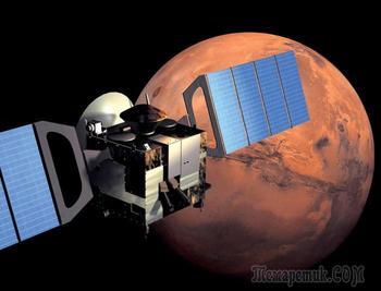 С чем может столкнуться человек в полёте на Марс