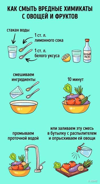 2 простых способа смыть вредные химикаты с овощей и фруктов