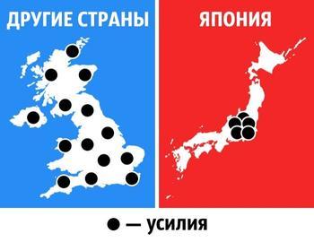 Почему Япония похожа на другую планету: 4 причины