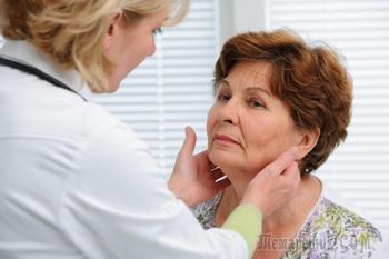Гипотиреоз: отзывы, причины, симптомы, диагностика и лечение