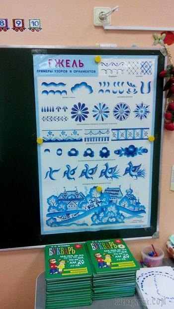 Голубая сказка-сказочная гжель