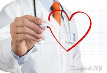 Миокардит сердца: симптомы и лечение у взрослых