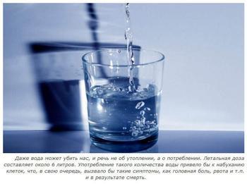 Смертельная доза воды для человека - существует ли она