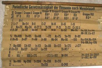 Обнаружена самая старая запись таблицы Менделеева. Вот так находка!