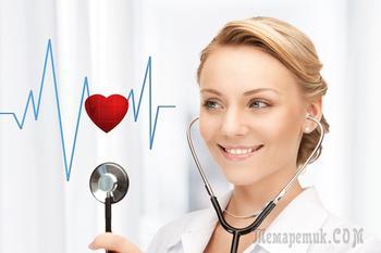 Основы грамотной профилактики и лечения гипертонической болезни