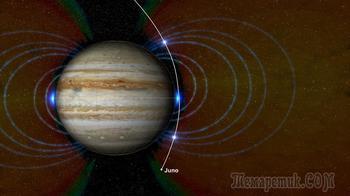 Зонд Juno исследует Большое красное пятно Юпитера вглубь