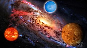 Уран и Марс в деталях: как много вы знаете об этих планетах?