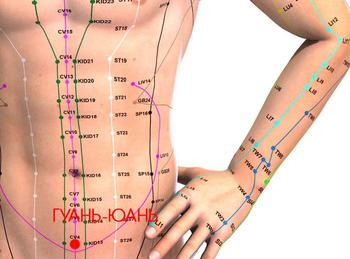 14 точек стройности и молодости на теле