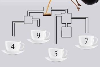 А вы сможете сказать, какая чашка наполнится кофе первой