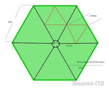 Как правильно сделать треугольные перекрытия