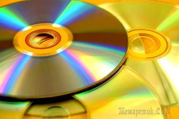 Лучшие программы для создания ISO-образа диска