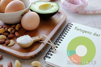 Кето-диета: полезная еда и восстановление функций организма