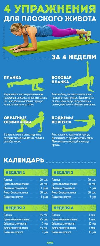4 упражнения, чтобы уменьшить живот всего за 4 недели
