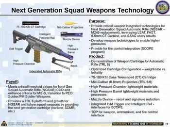 Оружие нового поколения для отделения, программа NGSW (США)