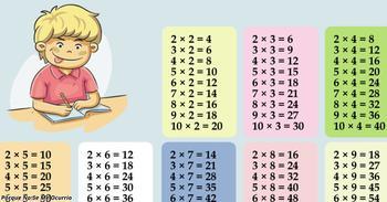 Лучший способ выучить таблицу умножения. Без плача и зубрежки!