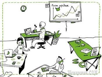 Головоломка про сотрудников офиса, которая отлично тренирует внимательность и сообразительность!