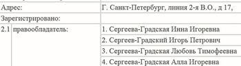 Росреестр сменил Владимиру Путину фамилию на Сергеев-Градский
