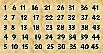 Вот как узнать, сбудется ли загаданное при помощи старинной таблицы!