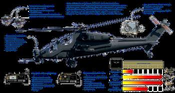 Вникаем в турецкий Т129 – новый одноразовый вертолет