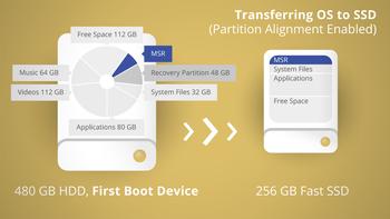 Перенос системы на SSD без переустановки – лучшие способы