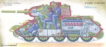Внутри танка - Объект 416