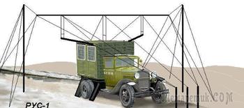 Связь и   радиолокация в Красной Армии  накануне и во время войны