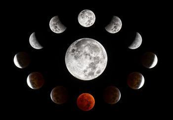 Как худеть по лунному календарю