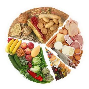 Баланс белков, жиров и углеводов: как его найти?