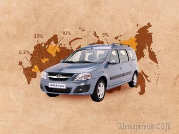 Провинциалка: гид по покупке Lada Largus