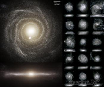 Галактические фонтаны и карусели: порядок, рождающийся из хаоса