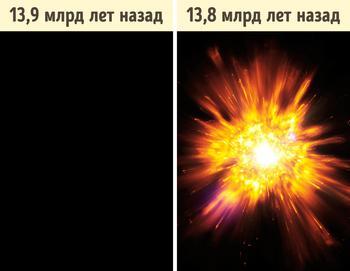 8 вопросов, ответы на которые перевернут наше представление об устройстве Вселенной
