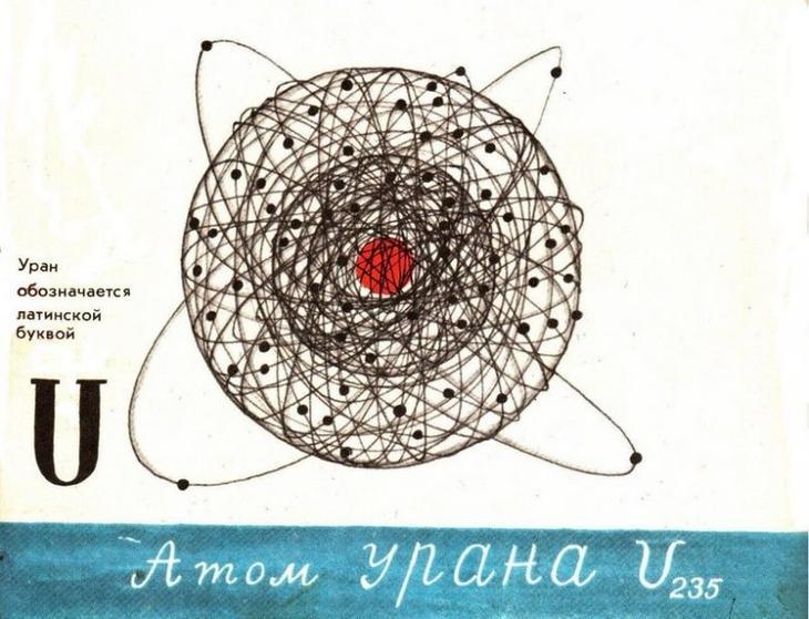 Удивительный микромир: интересные факты об атомах и молекулах
