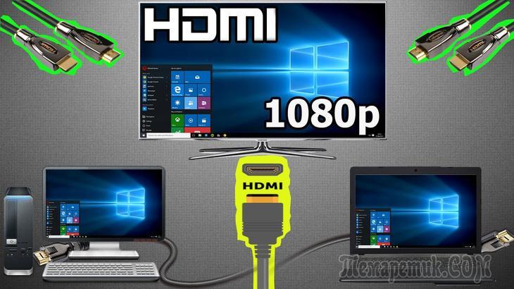 Подключить ноутбук к телевизору hdmi: ТВ вместо монитора