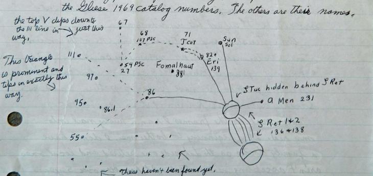 Зона 51: реальная история секретной базы — и легенды о пришельцах 1