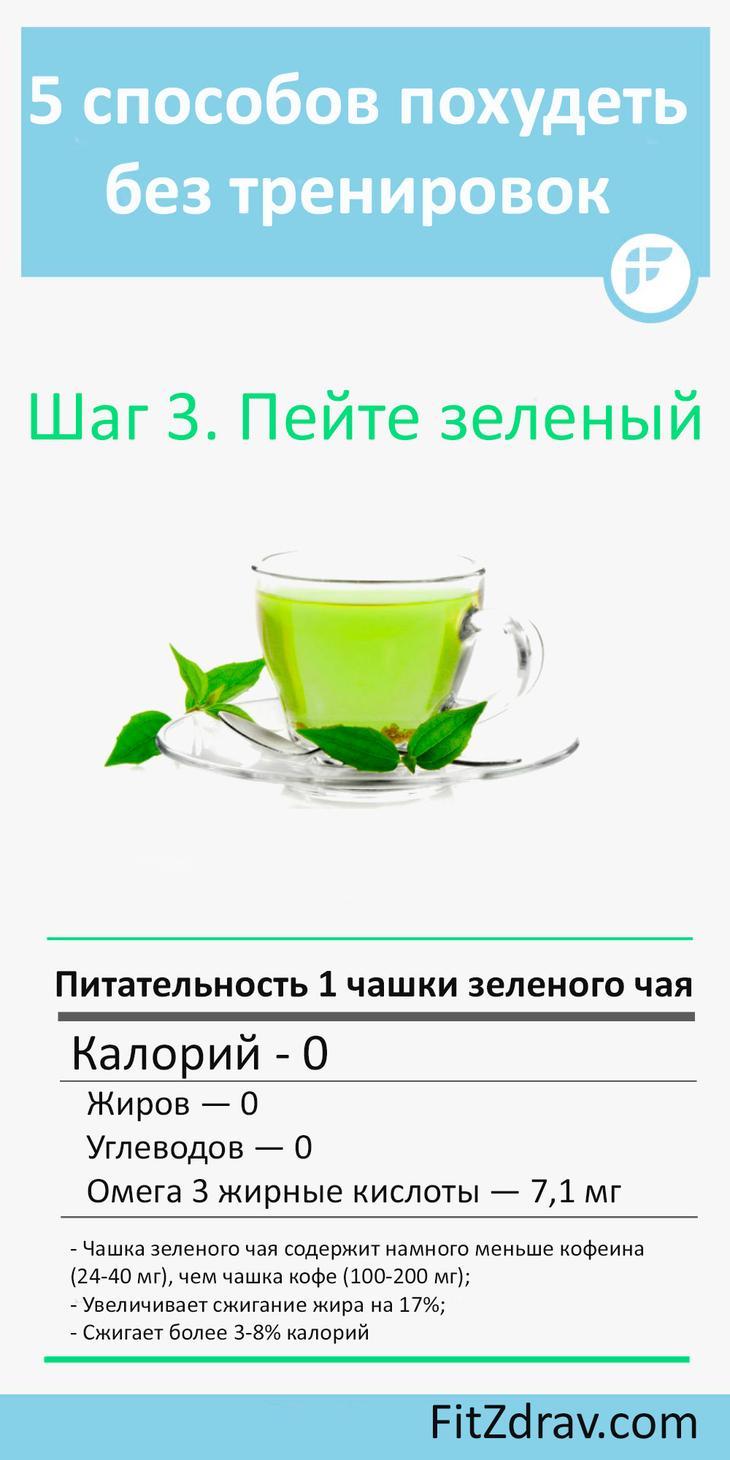 Зеленый чай сбросить вес