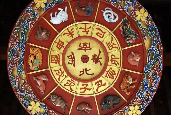 Восточный гороскоп: кому чаще везет, и как привлечь удачу
