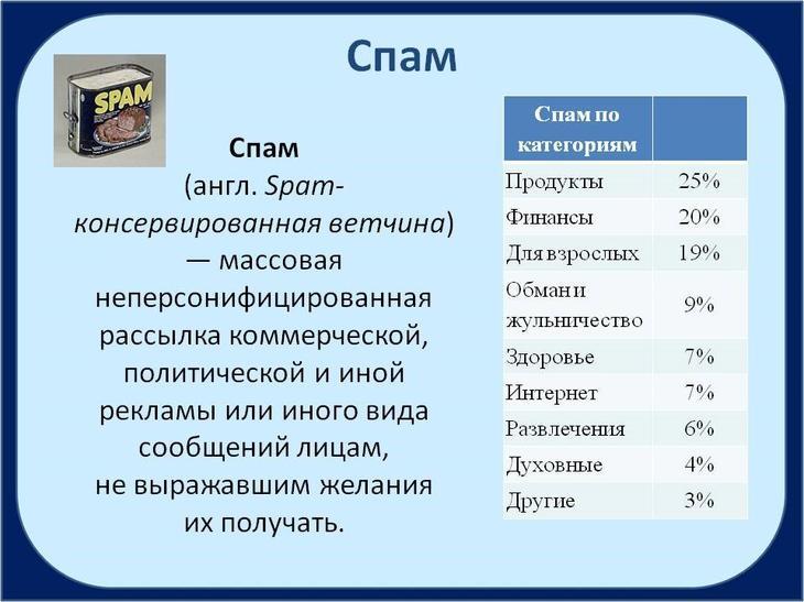 <p><рис. 4 категории></p><p>  <h3>В социальных сетях</h3><p>  <p> Рекламные рассылки в <a href=