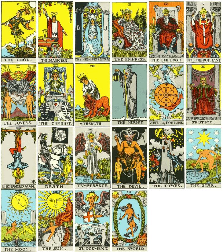 Магические знаки и символы и их значение