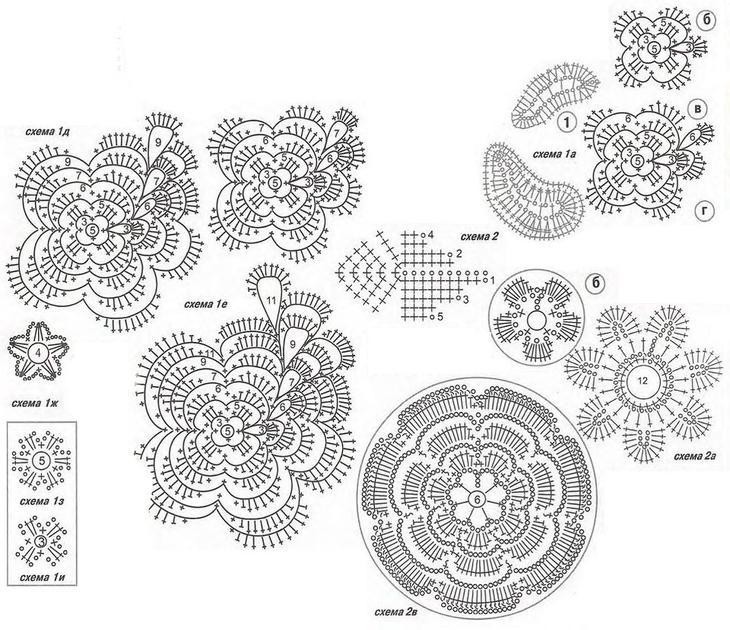 Несколько схем мотивов ирландского кружева для вязания крючком
