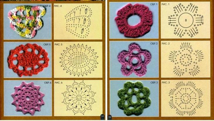 Схемы простых элементаов ирландского кружева крючком, пример 14