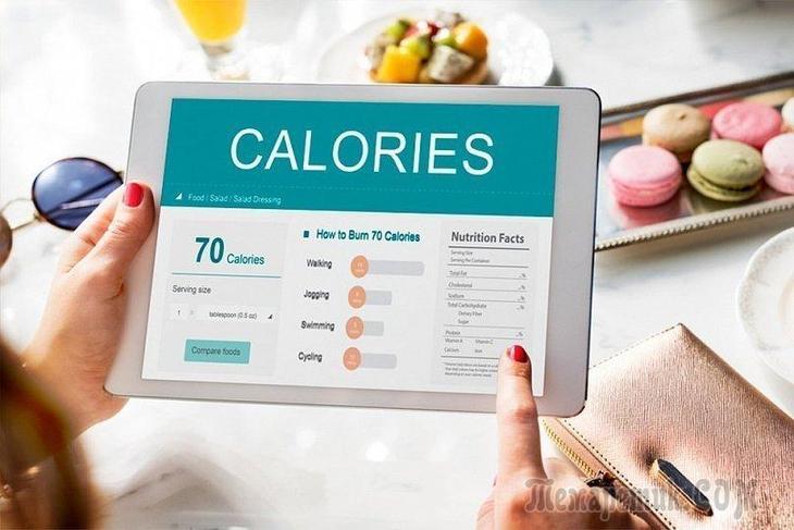 Низкокалорийные Напитки для Похудения — Секреты Успеха