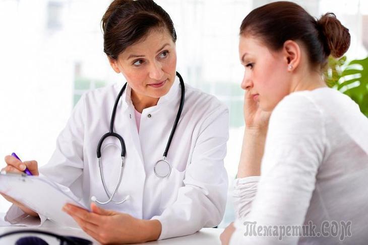 Первые признаки рака матки на ранней стадии