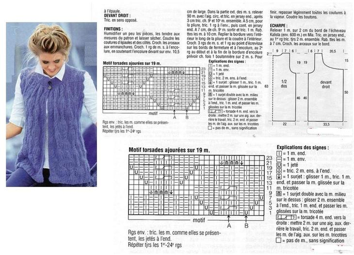 Схема и описания вязания спицами женского ажурного жилета, пример 1