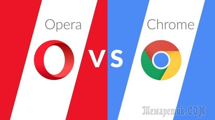 Сравниваем браузеры Opera и Google Chrome