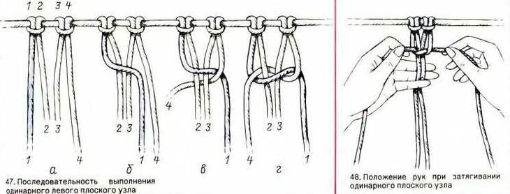 Первый плоский узел