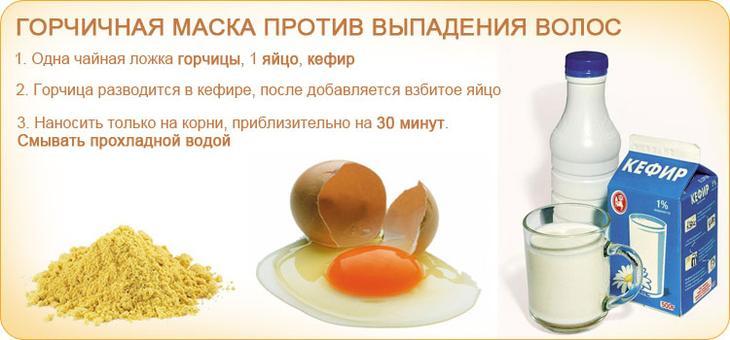 Горчичная маска против выпадения волос с яйцом